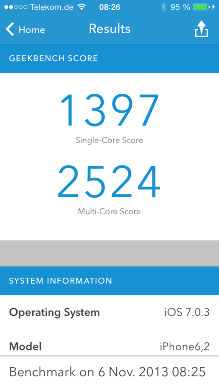 Apple iPhone5S Geekbench Result