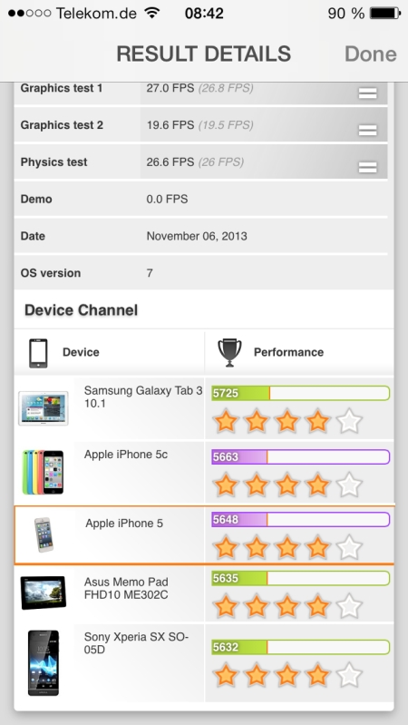Benchmark iPhone5 3