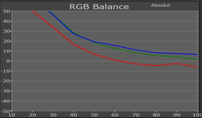 rgb_balance