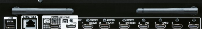Onkyo TX-NR646_HDMI_Ethernet_USB_back