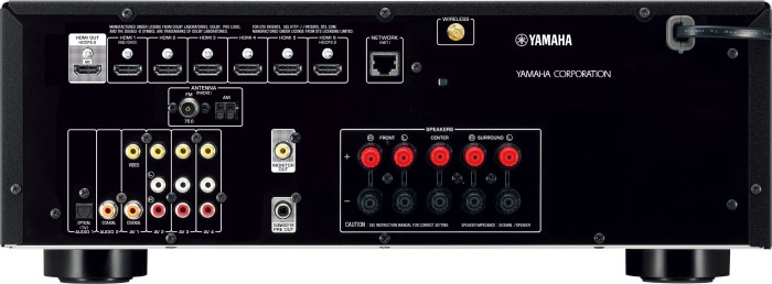 Yamaha_RX-V479_Rueckseite