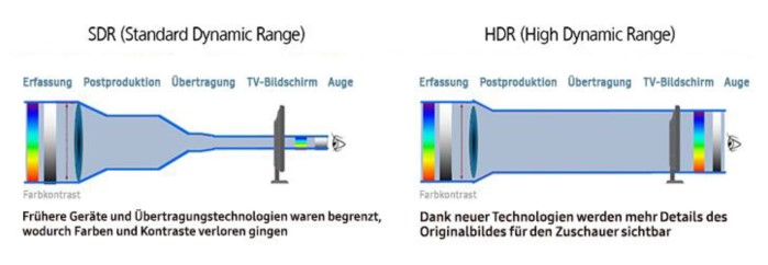 Samsung_HDR1