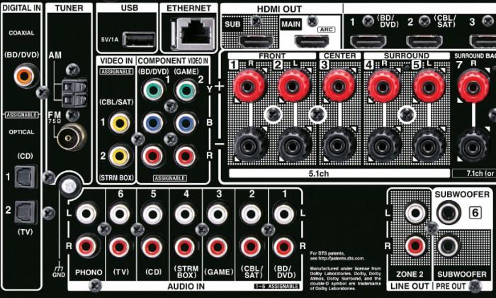 Onkyo TX-NR676_back2