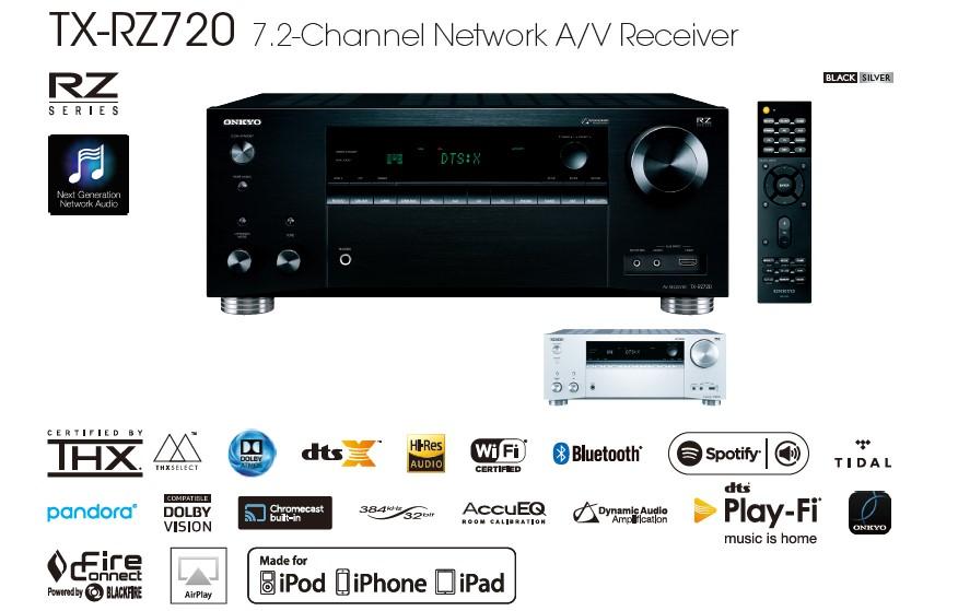 Onkyo TX-RZ720 Features Neu