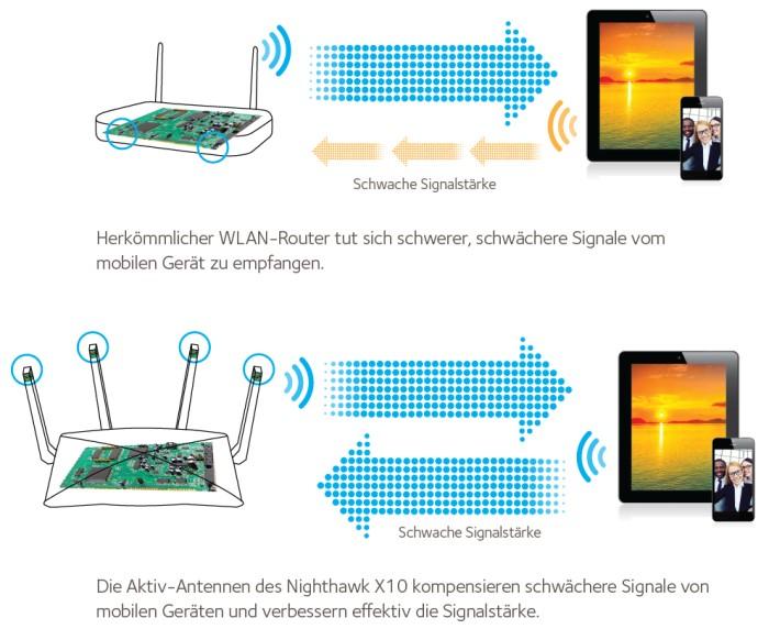 Nighthawk9000_aktive_Antennenn