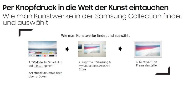 Samsung_The Frame Artmode