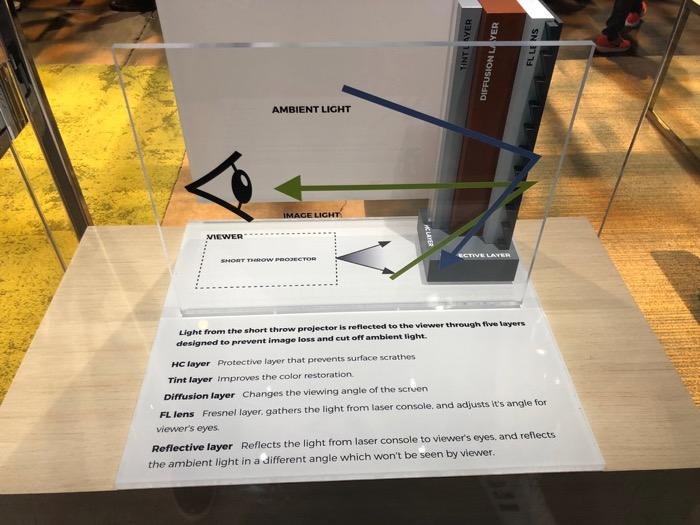 Hisense Laser TV Technik