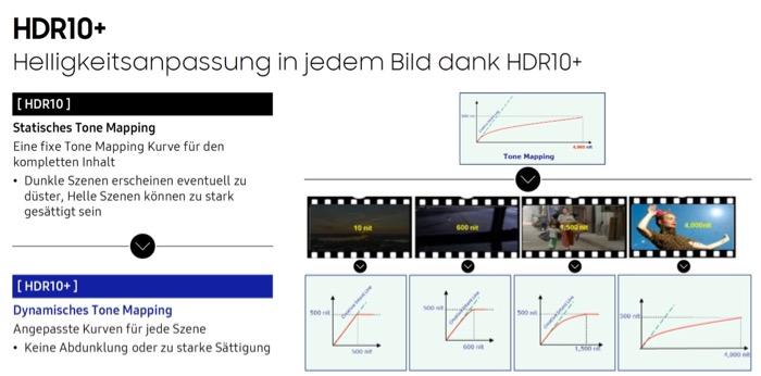 Samsung QLED RG7