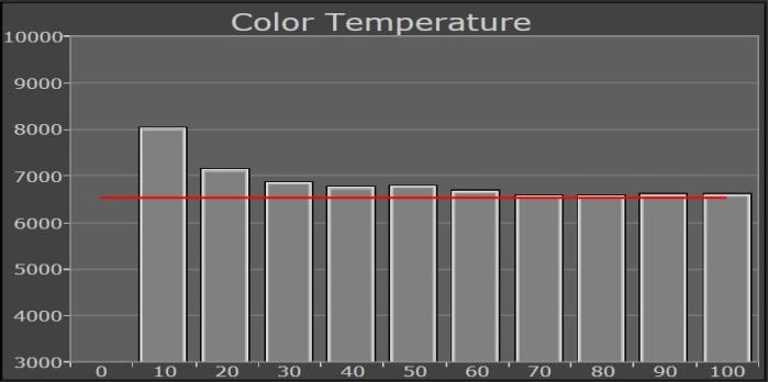 farbtemperatur_balken