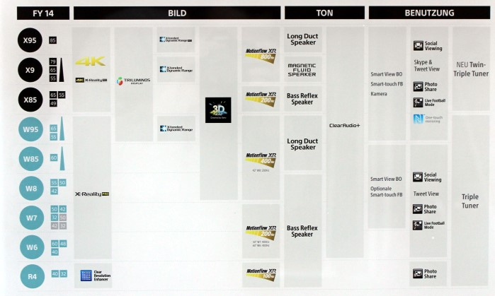 overview_lineup