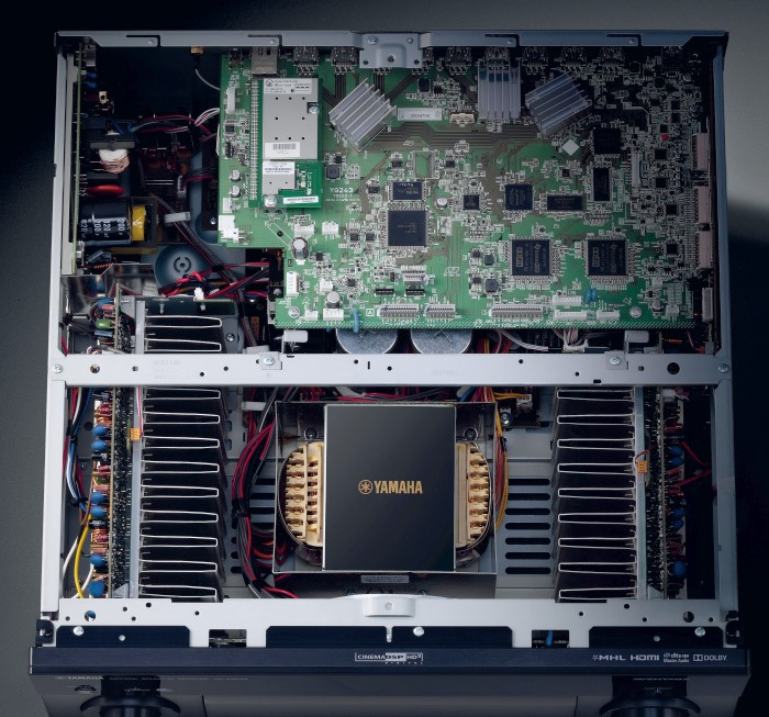 Yamaha_RX_A3040_inside