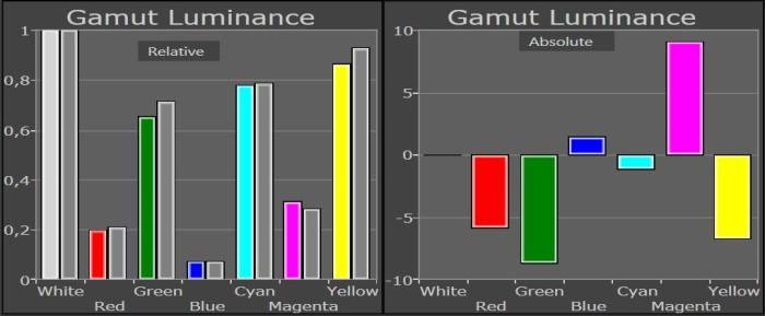 gamut_luminance