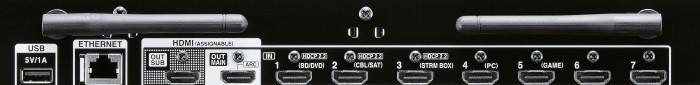 Onkyo TX-NR747_HDMI_Ethernet_USB_back