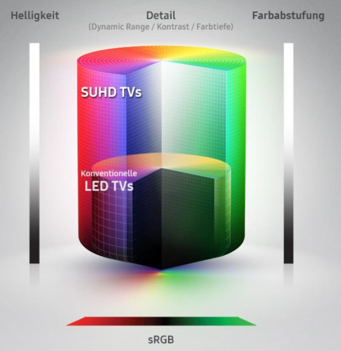 Samsung_HDR3