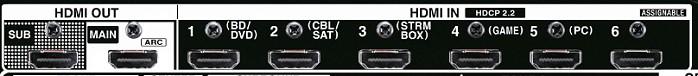 Onkyo TX-NR676_back_HDMI