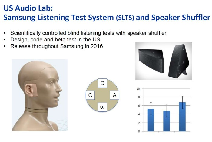 Samsung Listening Test System and Speaker Shuffler