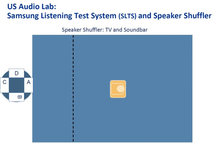 Samsung Listening Test System and Speaker Shuffler_2