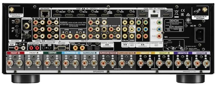 Denon AVR-X6400H_back